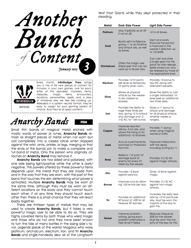 IBP 2102 - Another Bunch of Content Issue 3 Page 1